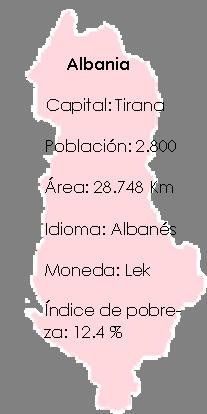 ALBANIA_MAP